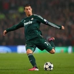 Hình ảnh Cristiano Ronaldo